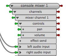 image:console_mixer_expanded.jpg